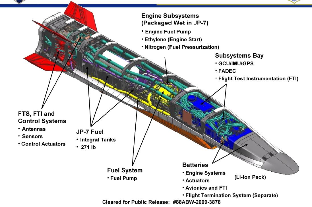An inside view of the proposed hypersonic aircraft with ScramJet technology.