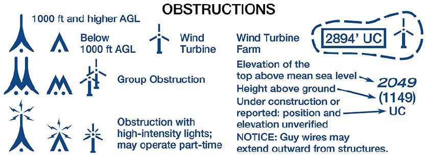 A VFR Obtacle graphic, showing different heights and symbols for towers - Flying a Helicopter in a Wire Environment
